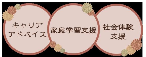 金沢学遊の強み
